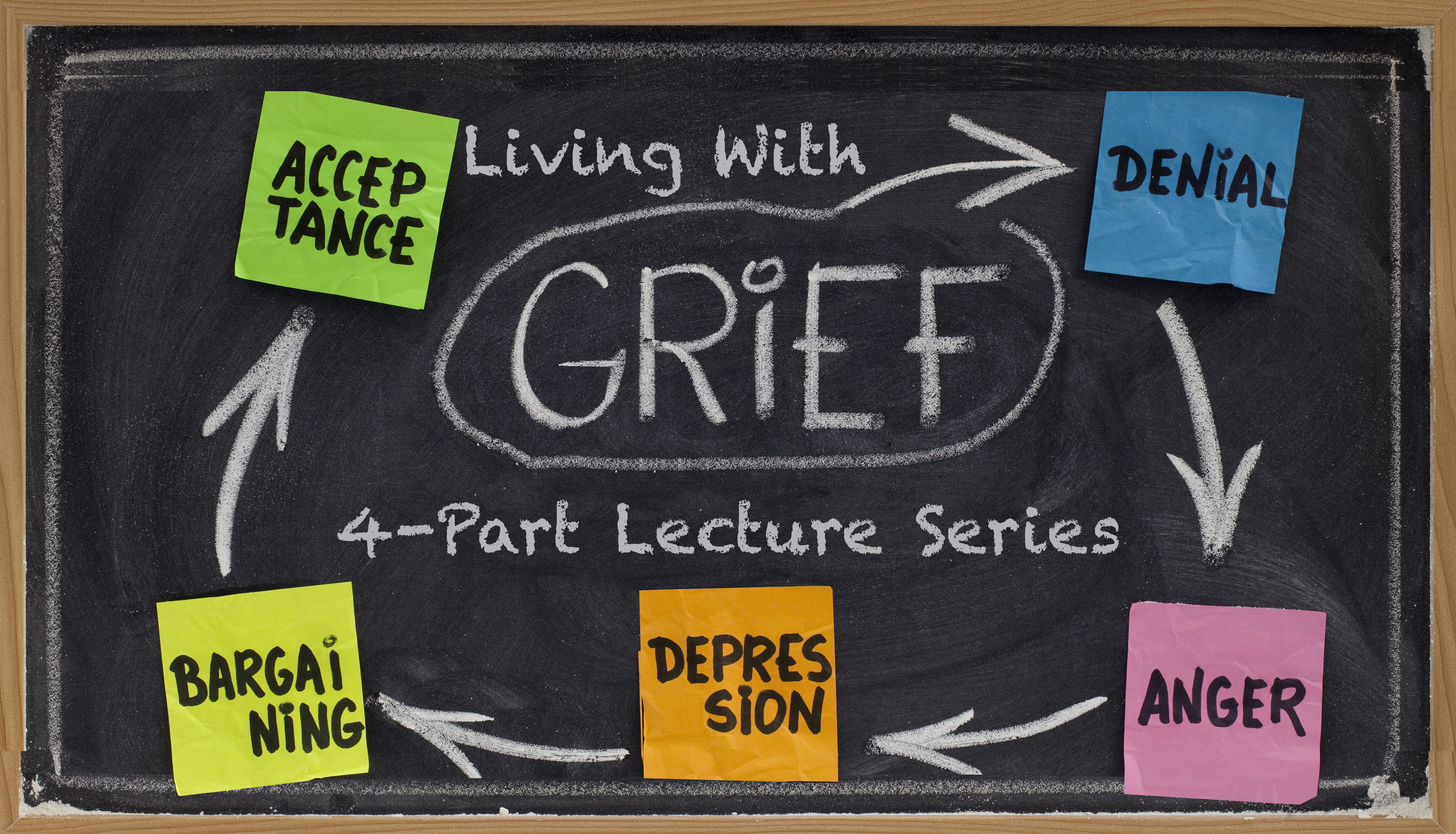 Living with Grief: A Four-Part Lecture Series